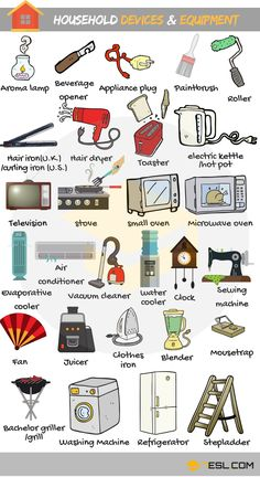Learn names of Household Devices and Equipment in English. Household Devices and Equipment are machines or tools which accomplish some English Verbs, Kids English, English Vocabulary Words, Learn English Words, English Phrases, English Study, English Class, English Lessons, English Grammar