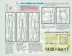 Costura fácil Trazado de patrones básicos gratis para hacer tu ropa Corte confección de blusas chaquetas pantalones Tutoriales paso a paso
