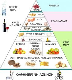 Healthy Tips, Healthy Recipes, Healthy Foods, Diet, Fitness, Health Foods, Healthy Groceries, Healthy Eating Recipes, Healthy Eating