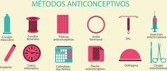 metodos anticonceptivos - Buscar con Google