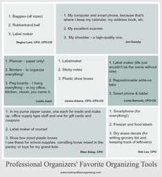 Professional Organizers' share with Geralin Thomas their Favorite Organizing Tools. What's in your Pro Organizer toolkit? Part 1