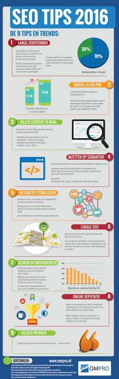 #SEO 2016 #infographic   www.workingservice.nl