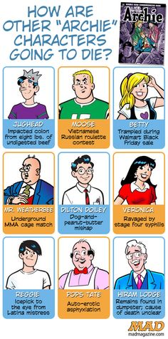 Idiotical Originals, Comics, Sunday, Funnies, Archie, Jughead, Betty, Veronica, Riverdale, Dead, Death, Guacamole Scandals