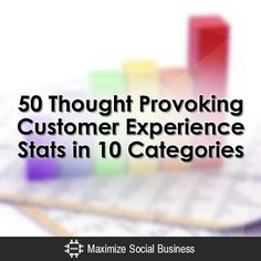50 Thought Provoking Customer Experience Stats in 10 Categories
