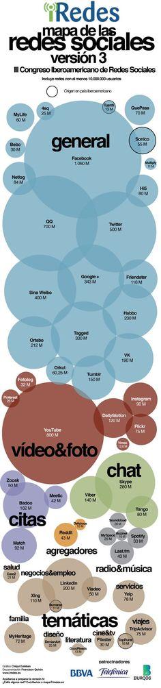 Las redes sociales más usadas en el mundo (infografía)