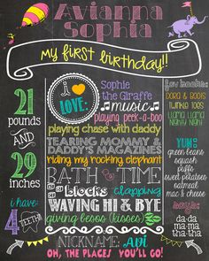 Dr. Seuss Oh The Places You'll Go First Birthday Chalkboard Poster Oh The Places You Will Go 1st Birthday Chalk Board Poster Printable on Etsy, $30.00