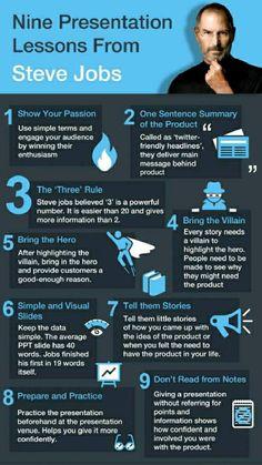 Successful Business Tips, Business Planning, Le Management, Business Management, Leadership Development, Communication Skills, Steve Jobs Leadership, Leadership Quotes, Marketing Plan