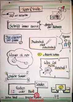 – Prozessvisualisierung - Prozessvisualisierung Source by Bullet Journal Banner, Sketch Notes, Bullet Journal Inspiration, Buisness, Design Thinking, Graphic, Creative Business, Coaching, Presentation