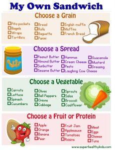 Making My Own Sandwich {Kids in the Kitchen}   Healthy Ideas for Kids