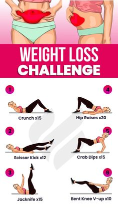 Full Body Gym Workout, Slim Waist Workout, Flat Belly Workout, Gym Workout Videos, Gym Workout For Beginners, Fitness Workout For Women, Fitness Tips, Fitness Motivation, Abs Workout Routines