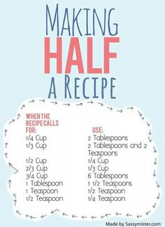 You would like to know this for small recipes portion.