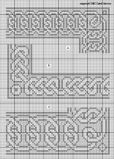 Celtic border cross stitch patterns