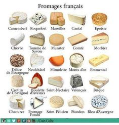 Different sorts of French cheese. French Cheese, Italian Cheese, Queso Cheese, Wine Cheese, Wine Recipes, Cooking Recipes, Charcuterie And Cheese Board, Cuisine Diverse, Types Of Cheese