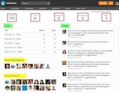 SlideShare Analytics Available for Free to One and All #slideshare #analytics #free