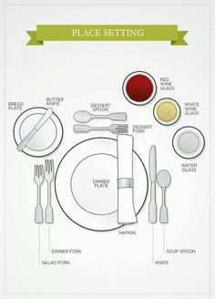 For all those who may have forgotten the proper setting the table