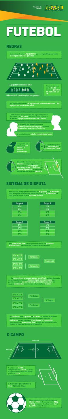 Futebol — Portal Brasil 2016
