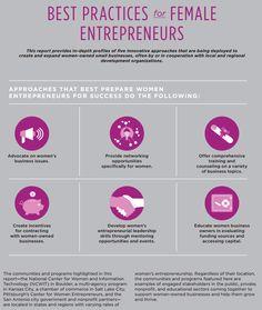 Best Practices for Female Entrepreneurs! Business Tips, Business Women, Career Goals, Best Practice, Sassy, Innovation, Entrepreneur, It Works, Success