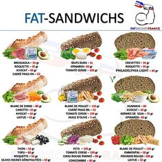 Nutrition To Lose Belly Fat Refferal: 3432874245 Batch Cooking, Cooking Recipes, Healthy Recipes, Healthy Lunches For Work, Healthy Life, Chocolate Slim, Cuisine Diverse, Wrap Sandwiches, Sports Nutrition