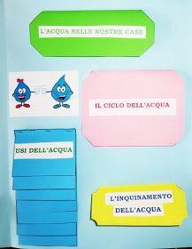 Studiamando liberamente: Lapbook: L'acqua Interactive Notebooks, Mini Books, Camilla, Coding, School, Geography, Environment, Falling Down, Blue Prints