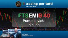 FTSEMIB 40 Analisi ciclica con il metodo di Hurst