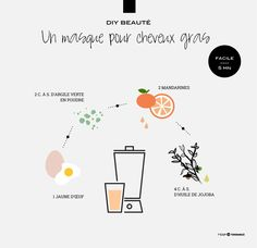 Vos cheveux regraissent à toute allure ? Make Beauty, Beauty Care, Beauty Hacks, Diy Beauté, Homemade Beauty Tips, Regrow Hair, Homemade Cosmetics, Tips Belleza, Natural Cosmetics