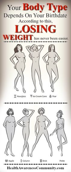 The date of your birth can tell you what body type you\u2019ll have! Learn more! #weightlosstips