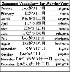 Japanese, month, kanji, text, print