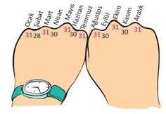 zaman ölçüleri tablosu ile ilgili görsel sonucu [] #