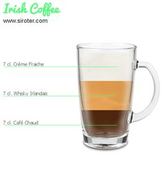 Recette Cocktail IRISH COFFEE-- recipe in French but still looks good!