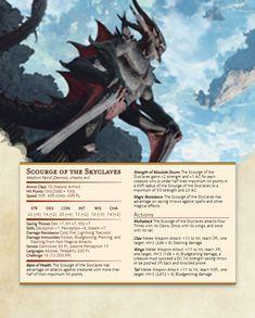 Fantasy Map, High Fantasy, Fantasy Artwork, Dungeons And Dragons Classes, Dungeons And Dragons Homebrew, Dnd Character Sheet, Dnd Stats, Dnd Classes, Dnd Funny