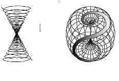 Vortex Energy waves