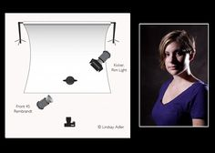 Intro to Lighting Diagrams: Rembrandt with Kicker Light Lighting: By Lindsay Adler