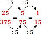 simplificamos la fracción 25/375 dividiendo dos veces entre 5