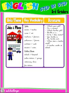TEACHING RESOURCES FOR 3RD GRADERS - NAME, AGE, BIRTHDAYS, DAYS OF THE WEEK, MONTHS, CARDINAL NUMBERS, ORDINAL NUMBERS, BODY PARTS, DESCRIBING PEOPLE, CLOTHES, FAMILY, JOBS AND PLACES #