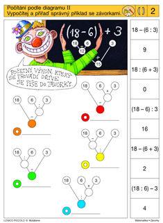 Vhodné pro děti od let Soubor obsahuje 16 různých karet, vždy s 10 úkoly. Karta se zasunedo rámečku a barevné knoflíky se přisouvají ke správné