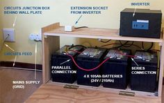 A step-by step guide to building a power backup system for your home using lead acid batteries and an inverter. http://www.homeplace.co.za/solutions/100004_building-a-home-power-backup-system.php