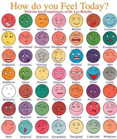 How is your mood today? - Use to help with mood mapping characters (HW Machine?)