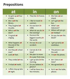 EwR.Vocabulary Poster #English Prepositions AT - IN - ON