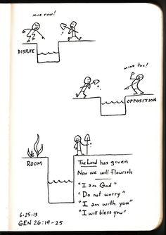 Genesis 26:19-25 • Devotions Sketchbook • Aaron Zenz