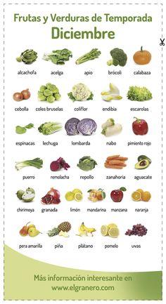 Ya tenéis disponible en www.elgranero.com el calendario de FRUTAS Y VERDURAS de temporada de DICIEMBRE. Haz click en la foto y podrás ir a la web para descargar GRATIS el pdf en alta calidad. #vegano #vegan #veganrecipes #recetasveganas #organicrecipes #recetasecologicas #organic #organicfood #ecologico #frutasdetemporada #verdurasdetemporada #frutasdediciembre #verdurasdediciembre #elgranerointegral #infografia #infographics #infographic