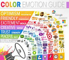 """A great graphic of color psychology along with the brands that use that color.  I think it's interesting that it even includes multicolor logos as expressing """"diversity""""."""