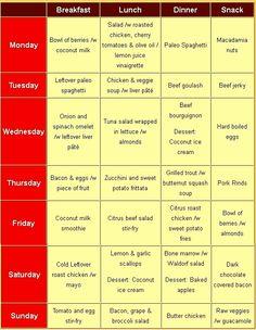 Paleo diet plan - More recipe ideas in the Paleo Cookbook!
