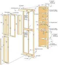 How To Build A Corner Linen Cabinet: How To Build A Corner Linen Cabinet