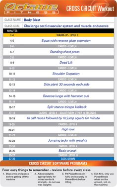 It's a new year with a clean slate. This is your time to shine and be the best you can be. Fuel the start of 2015 with a CROSS CiRCUIT interval workout. Interval workout of the week for 1/5/15 #intervaltraining #workout #fitness #strengthtraining #exercise #circuittraining #intervalworkout
