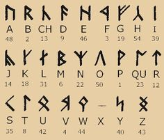 Dwarf runes learned elvish now I need dwarfish