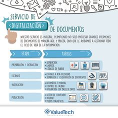 Valuetech Chile (@ValuetechChile)   Twitter Types Of Innovation, Chile, Twitter, Tinkerbell, Life Cycles, Cleaning, Chili