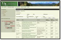 """n an effort to promote research on the Great Smoky Mountains, the University of Tennessee Libraries recently developed a bibliographic database for the Great Smoky Mountains Regional Project. The """"Databases of the Smokies,"""" referred to throughout this art University Of Tennessee, Drupal, Great Smoky Mountains, Public, Create, Quotes, Smoky Mountain"""