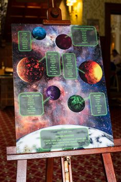 A star chart guided guests to their tables, named after planets from Doctor Who.