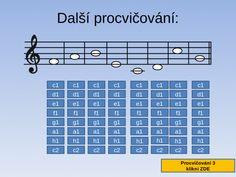 Hudebn vchova Notov osnova, noty, hudebn abeceda slide 6 Periodic Table, Periodic Table Chart, Periotic Table