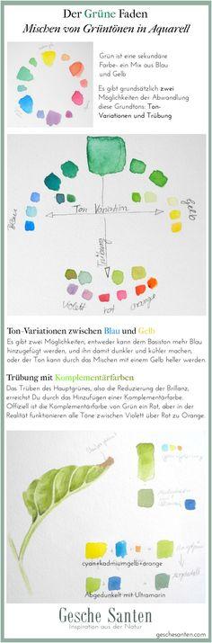 Grün Mischen in Aquarell - Tipps und Herangehensweise für Anfänger und Fortgeschrittene  Wie mische ich ein natürliches Grün? Wie wirken meine Grüntöne harmonische?  Lade Dir mein kostenloses PDF mit allen Tipps herunter. Oder pinne für später.